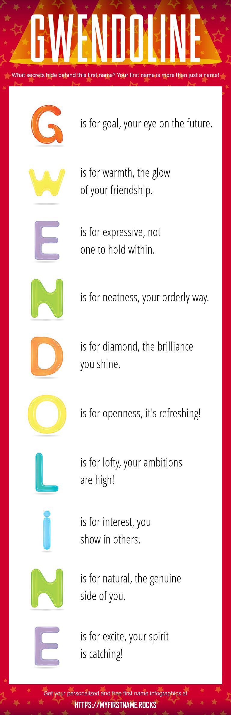 Gwendoline Infographics