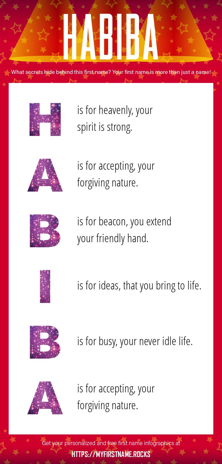 Habiba Infographics