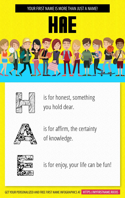 Hae Infographics