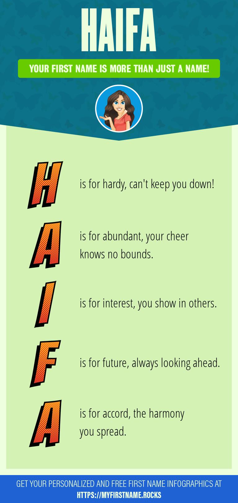 Haifa Infographics