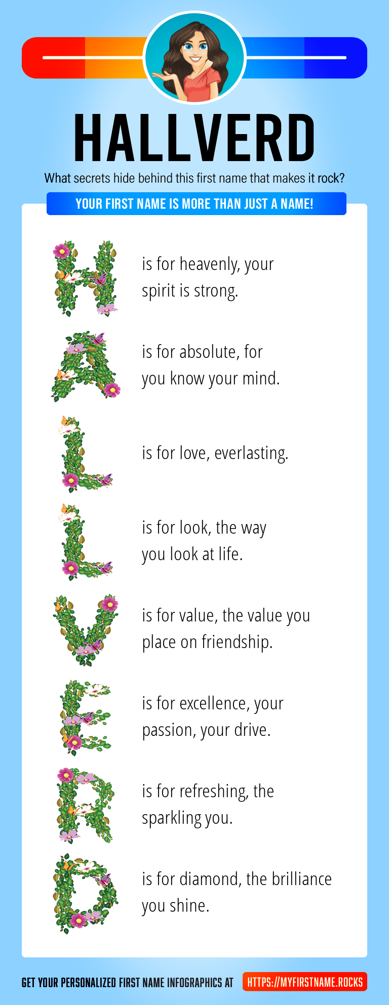 Hallverd Infographics