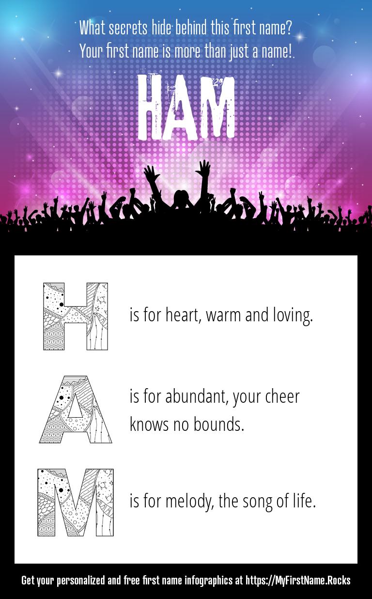 Ham Infographics