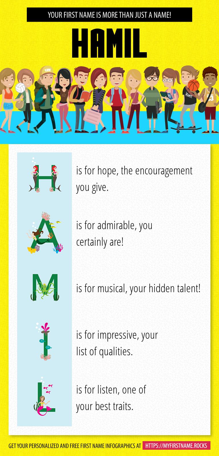 Hamil Infographics