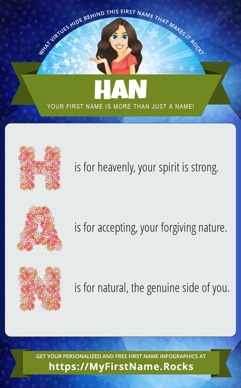 Han Infographics