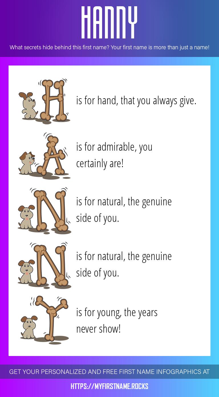 Hanny Infographics