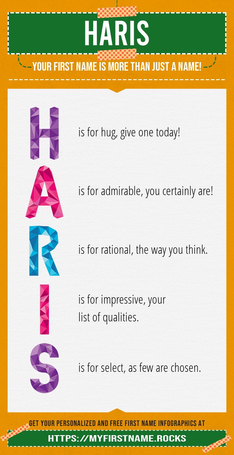 Haris Infographics