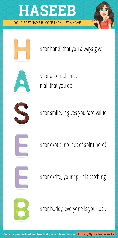 Haseeb Infographics