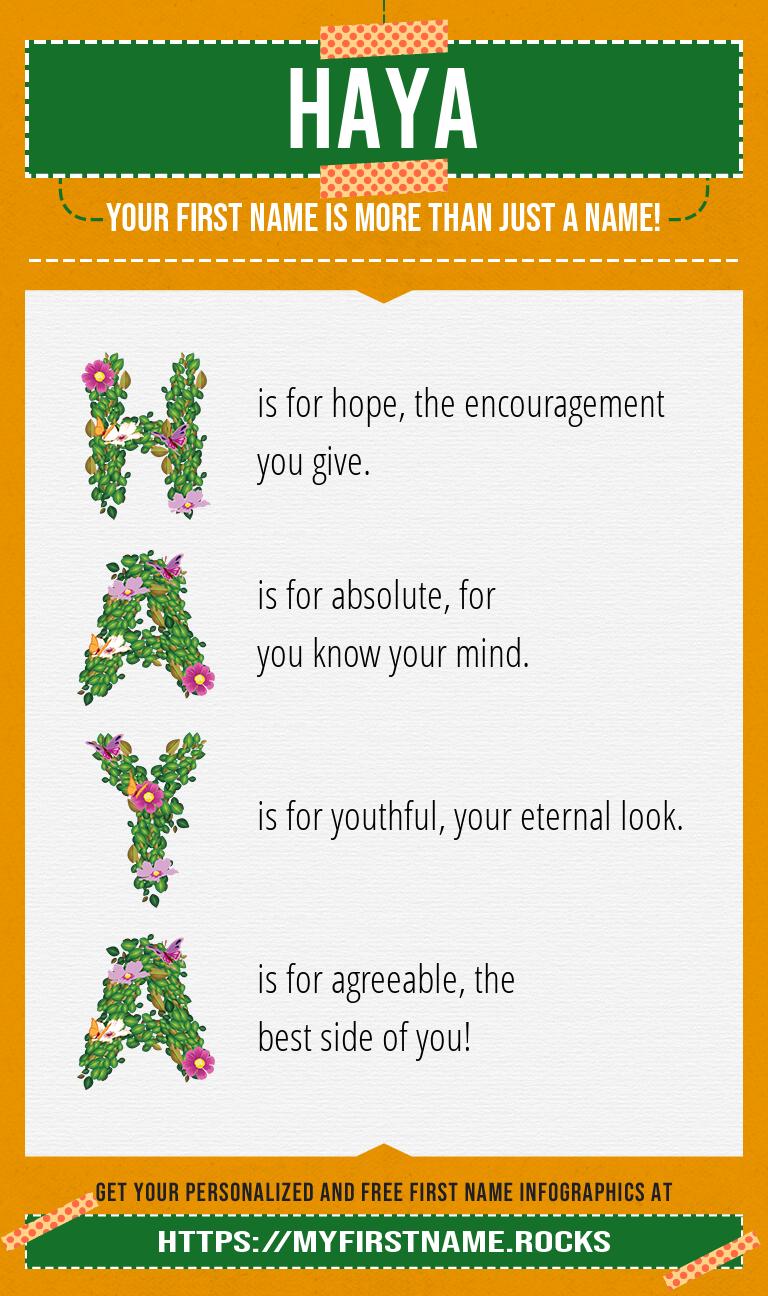 Haya Infographics