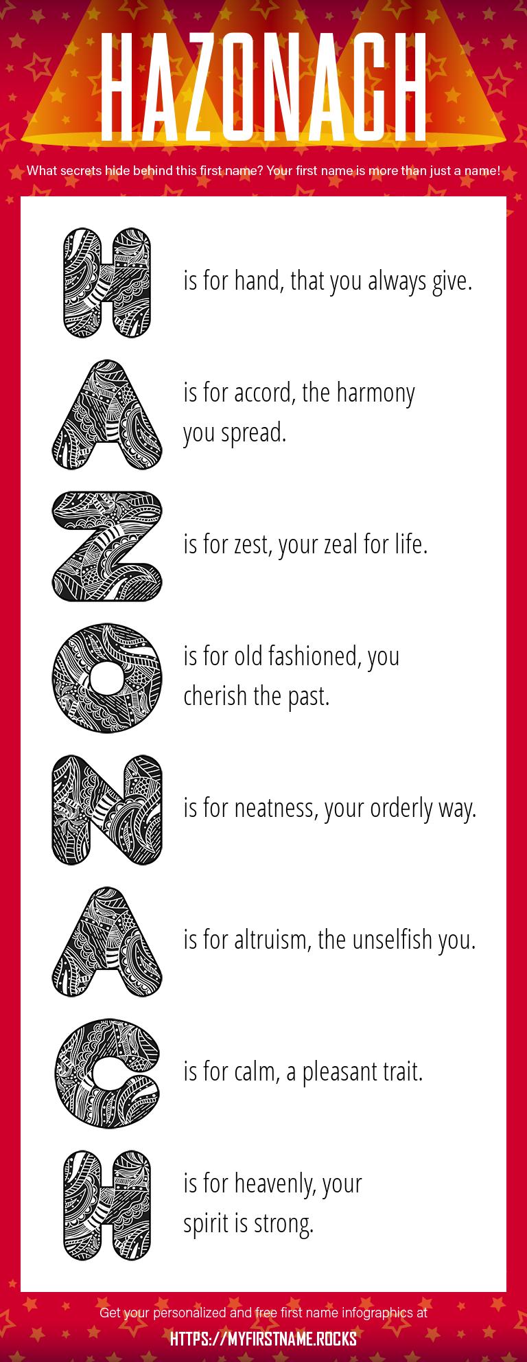 Hazonach Infographics