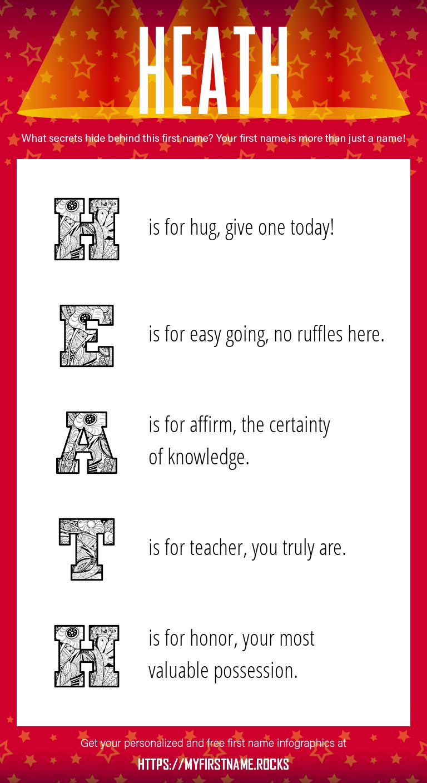 Heath Infographics