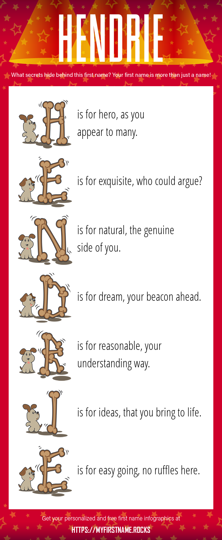 Hendrie Infographics
