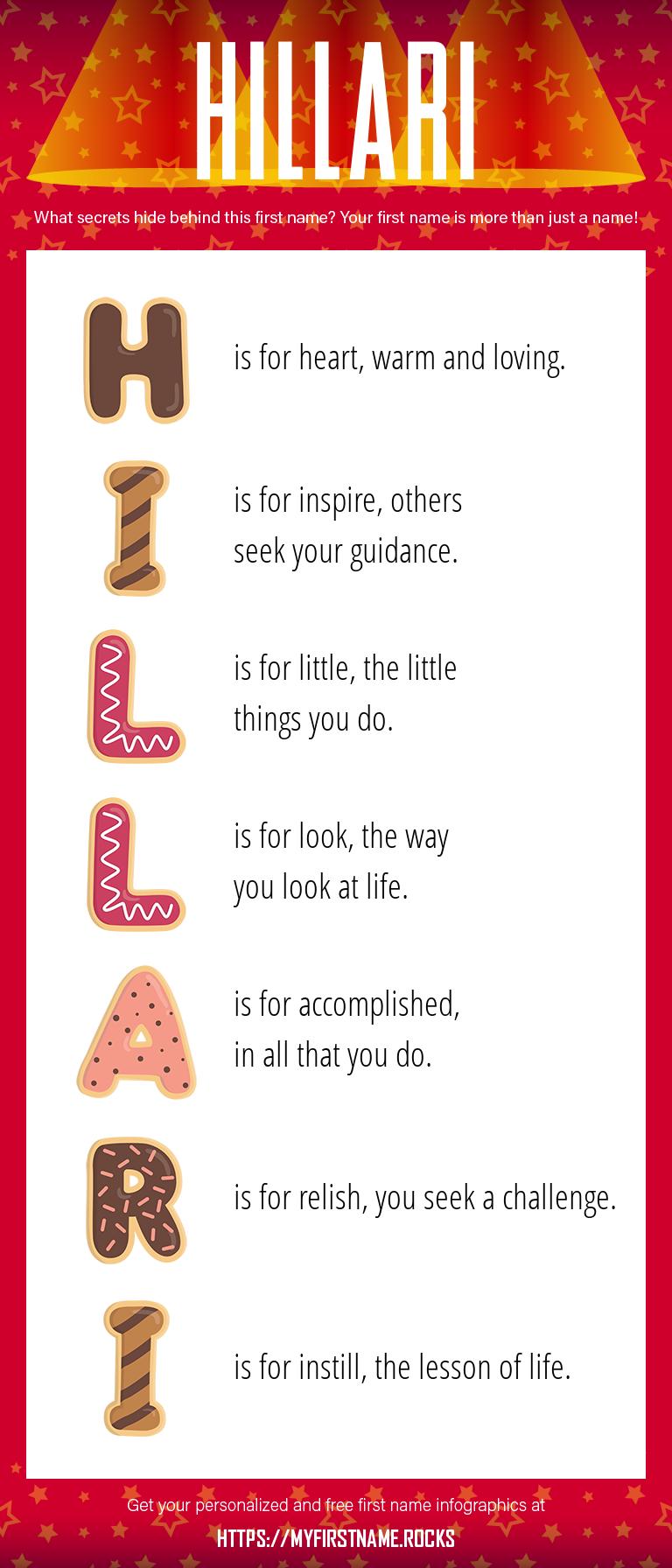 Hillari Infographics