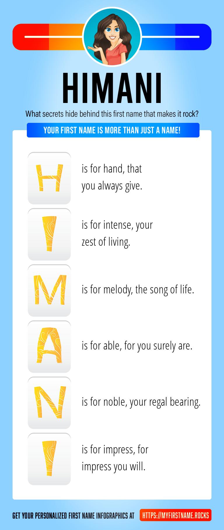 Himani Infographics