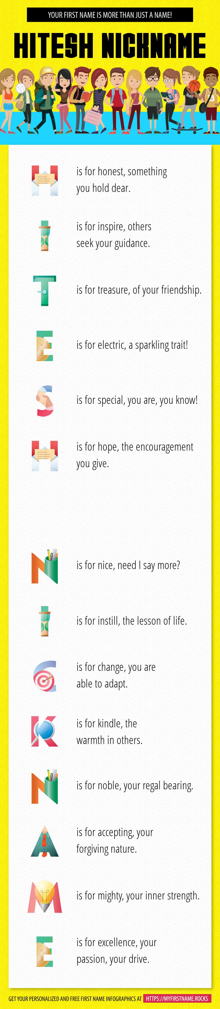 Hitesh Nickname Infographics