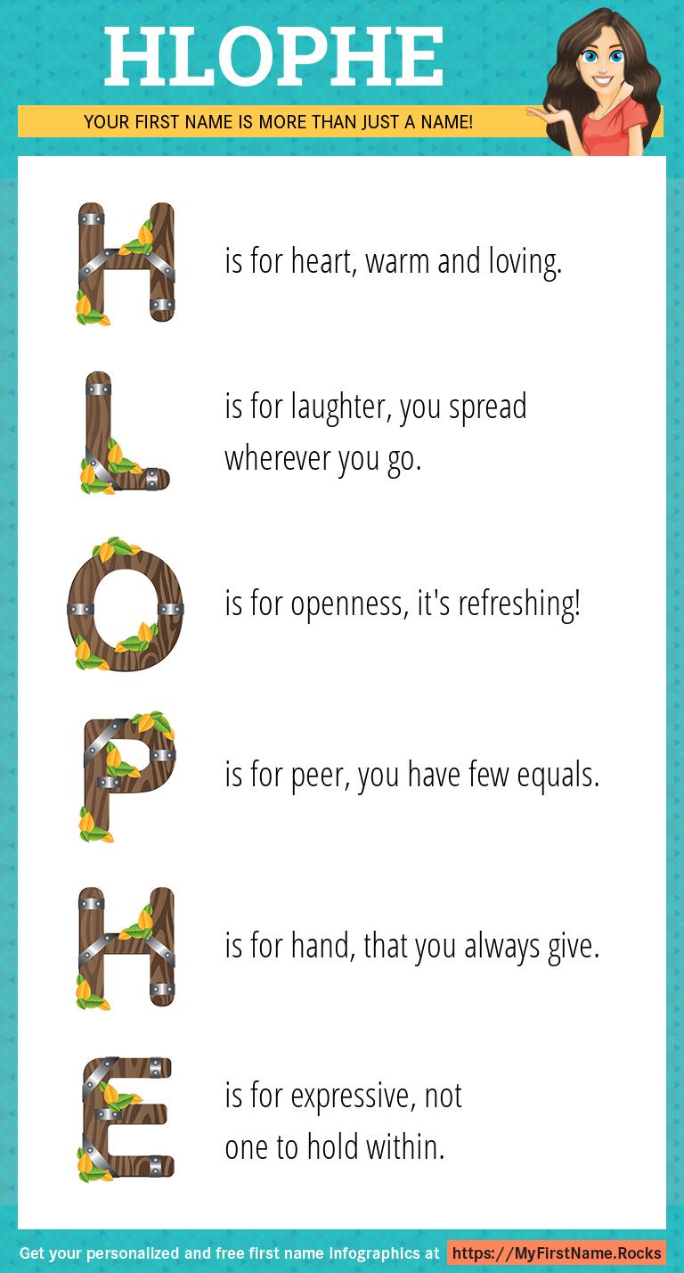 Hlophe Infographics