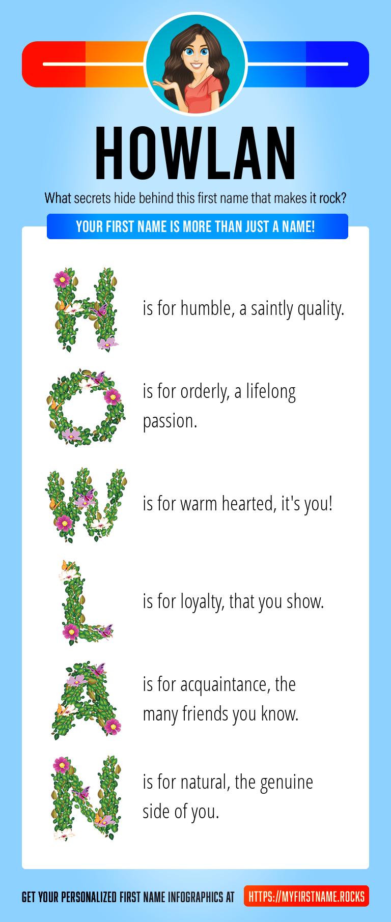 Howlan Infographics