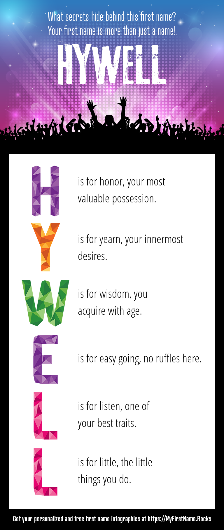 Hywell Infographics