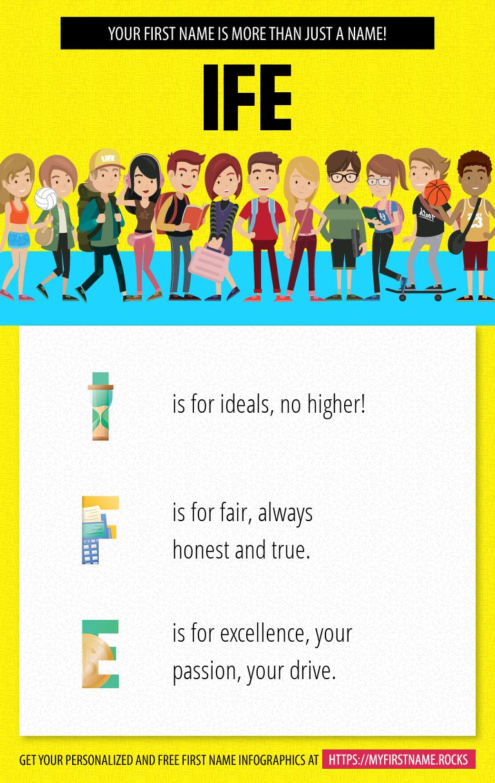 Ife Infographics