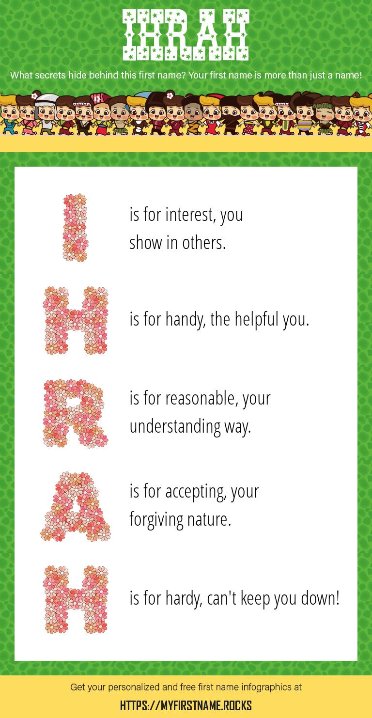 Ihrah Infographics