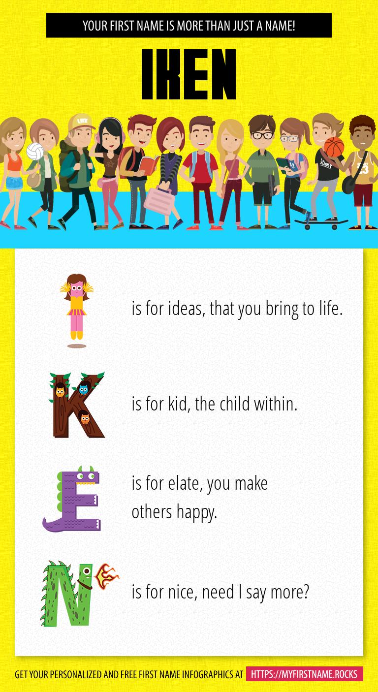 Iken Infographics