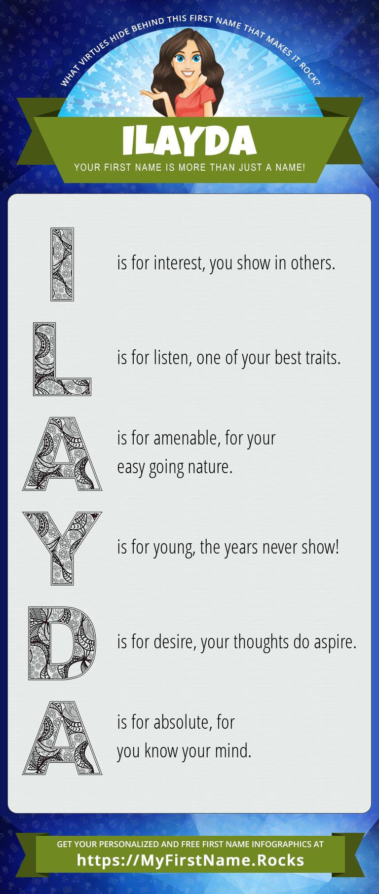 Ilayda Infographics