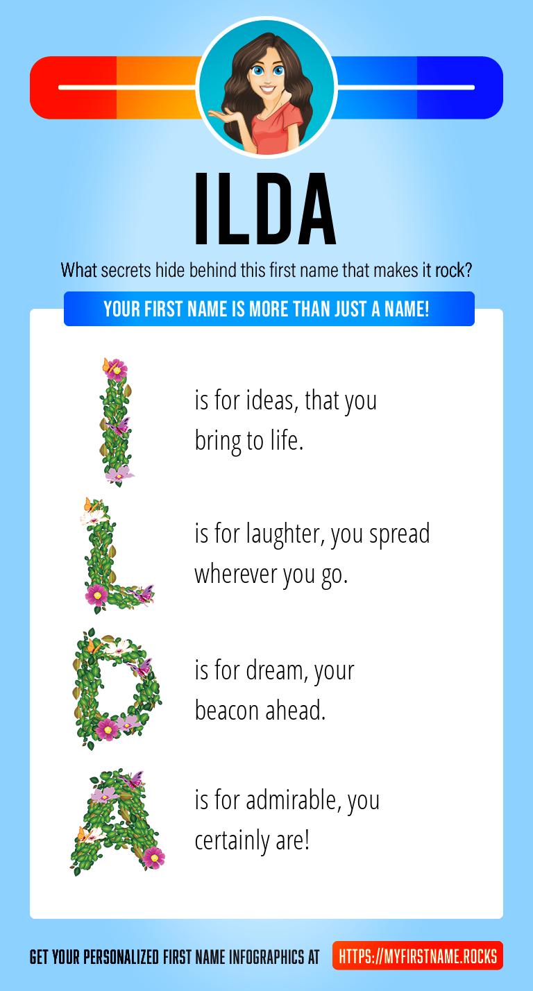 Ilda Infographics