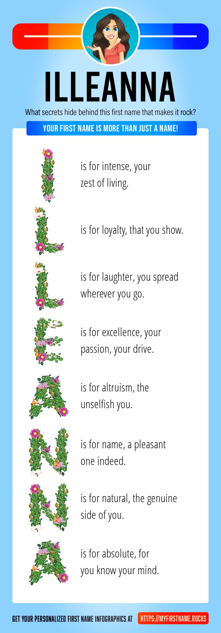 Illeanna Infographics