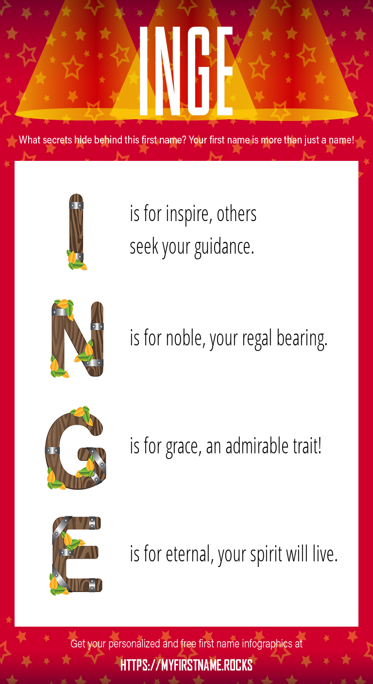 Inge Infographics