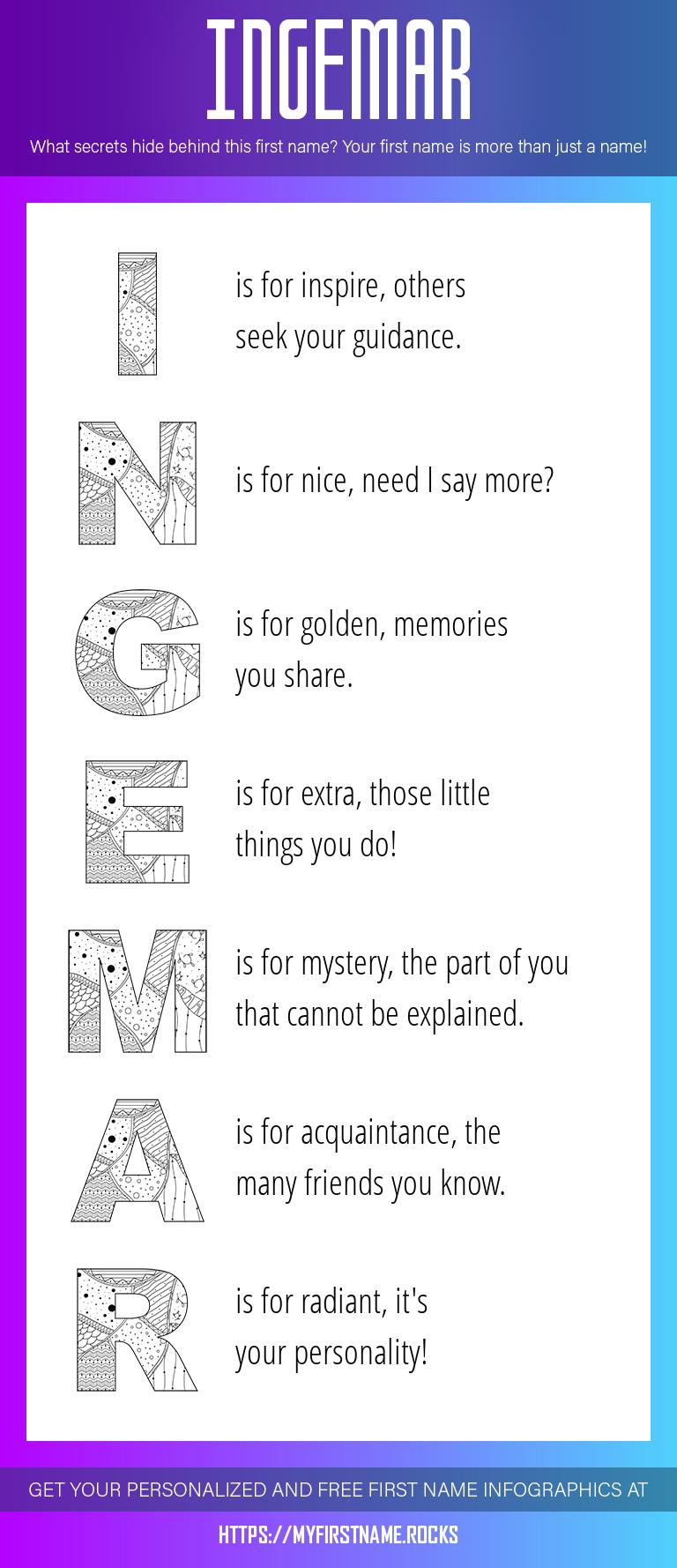 Ingemar Infographics
