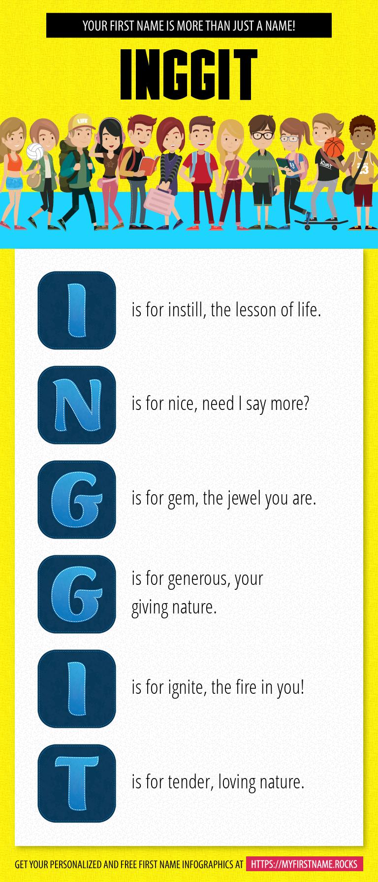 Inggit Infographics