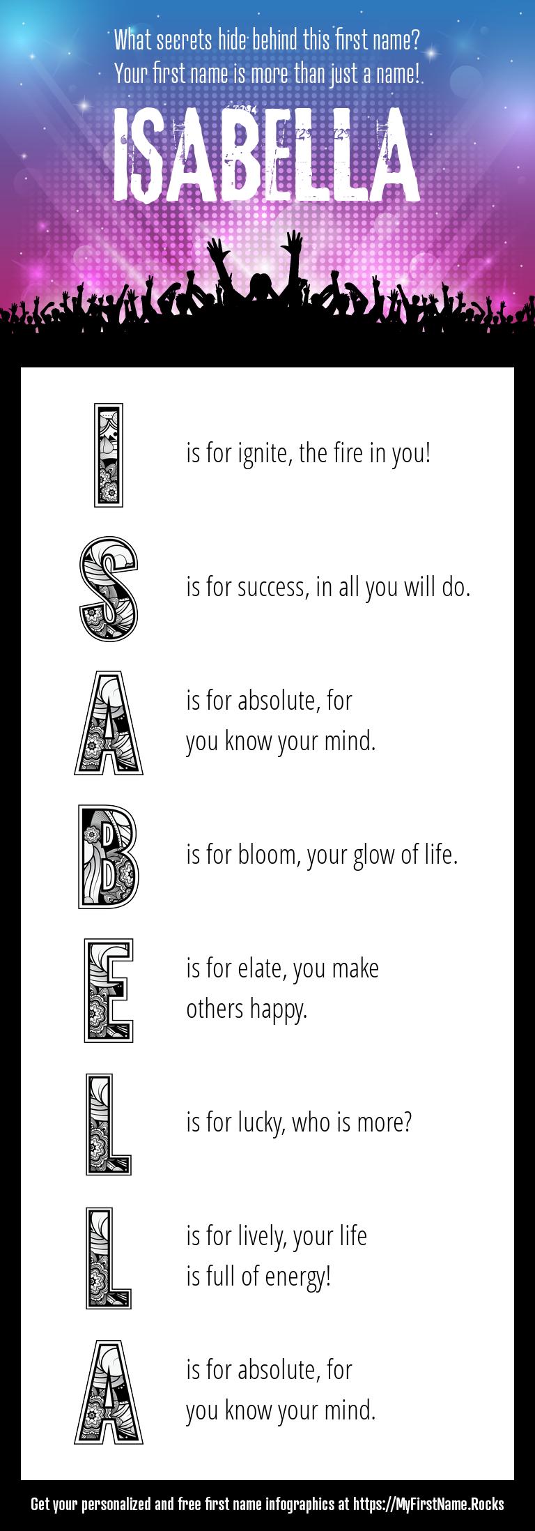 Isabella Infographics