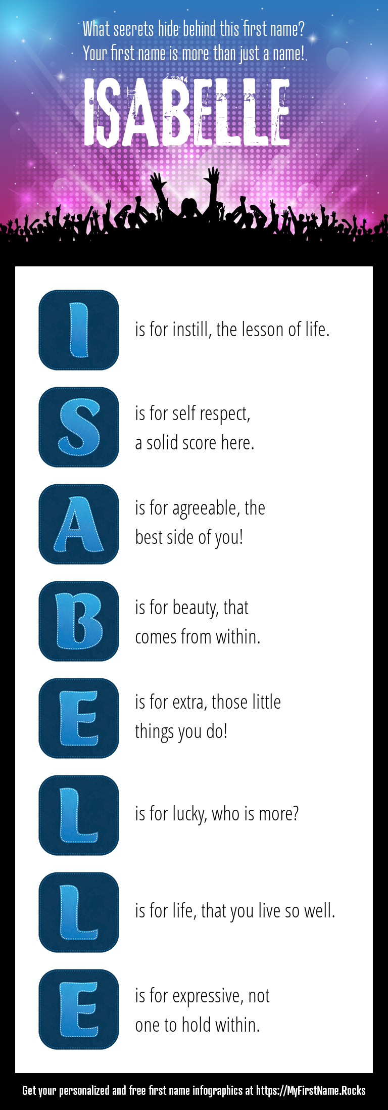 Isabelle Infographics