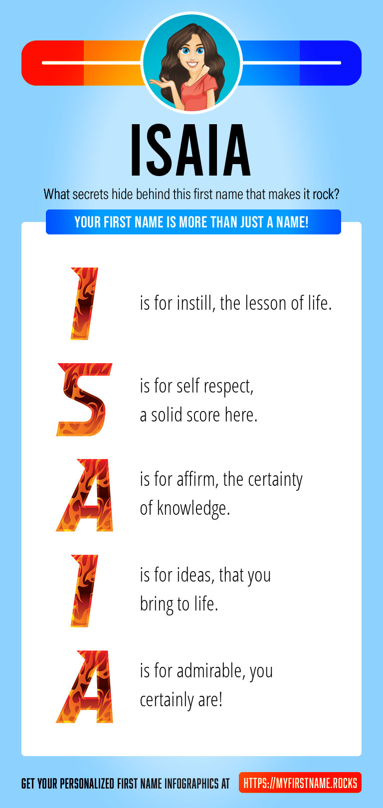 Isaia Infographics