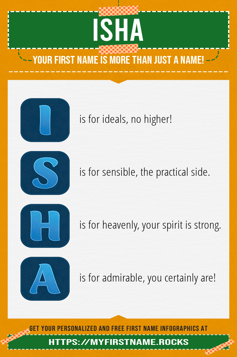 Isha Infographics