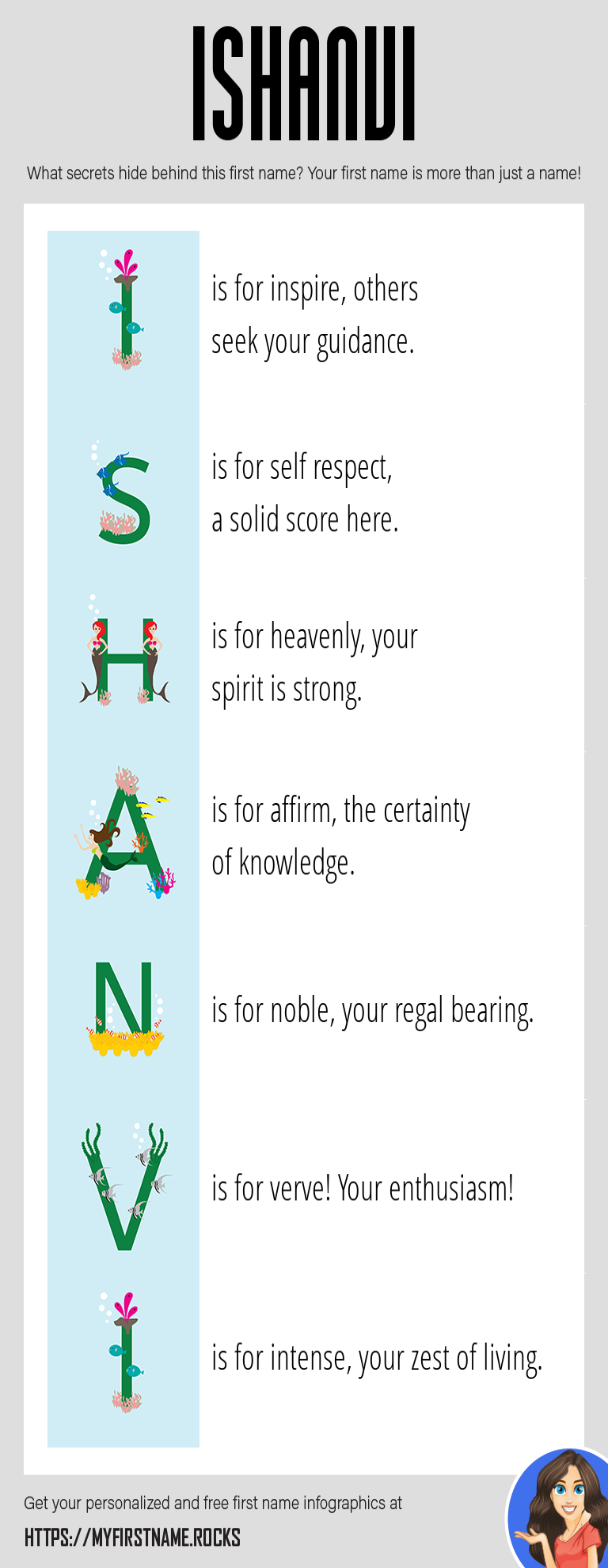 Ishanvi Infographics