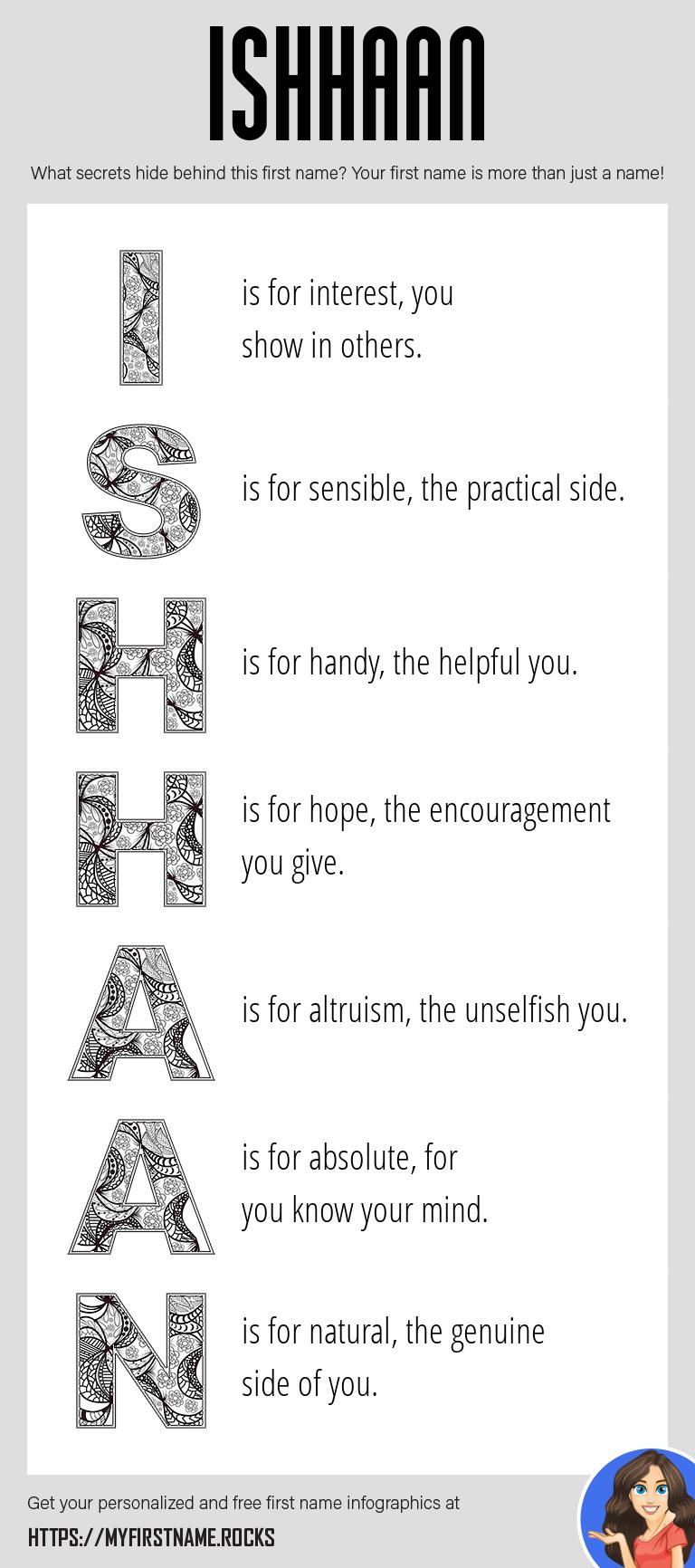 Ishhaan Infographics