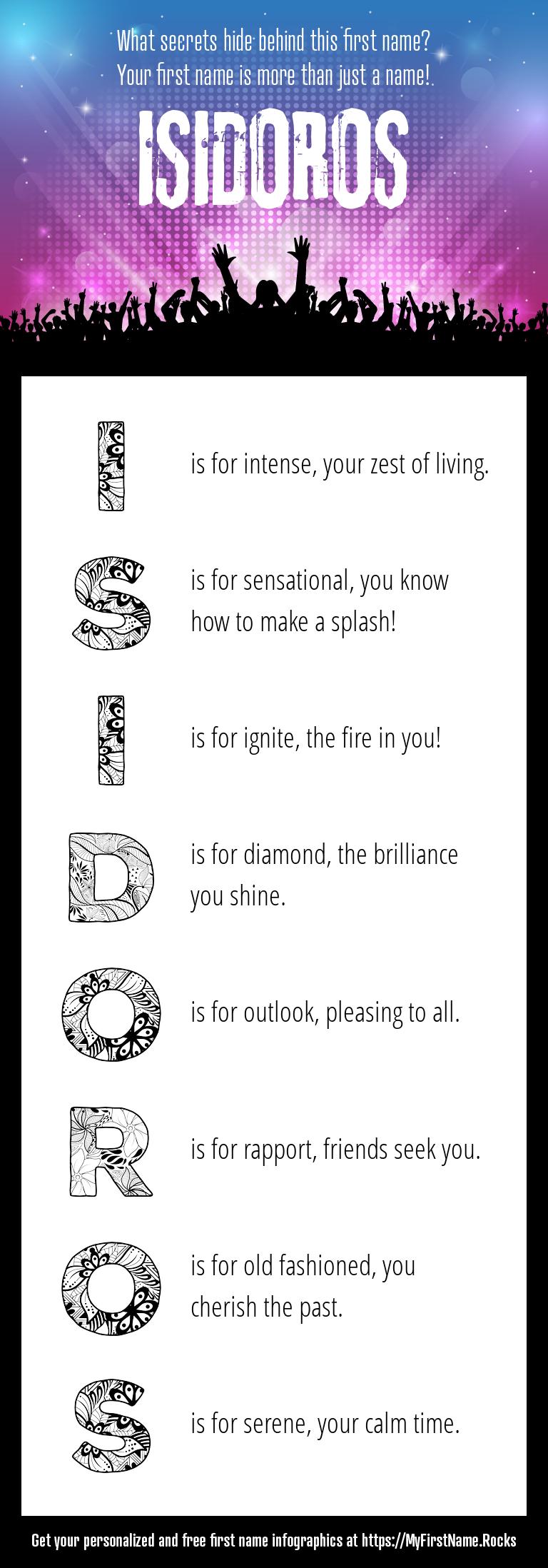 Isidoros Infographics