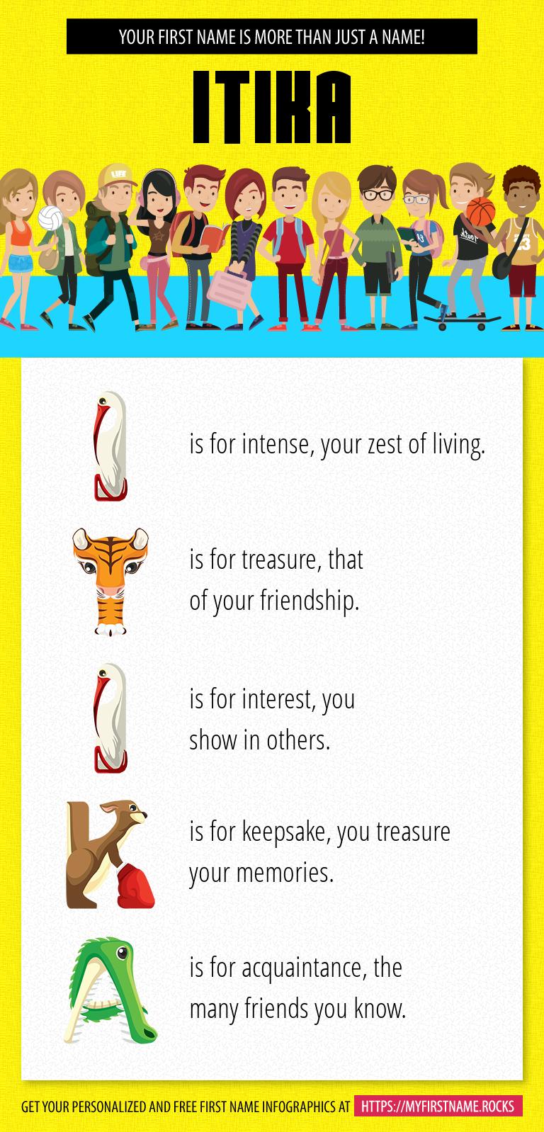 Itika Infographics