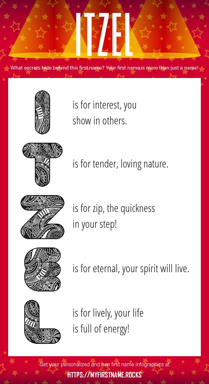 Itzel Infographics