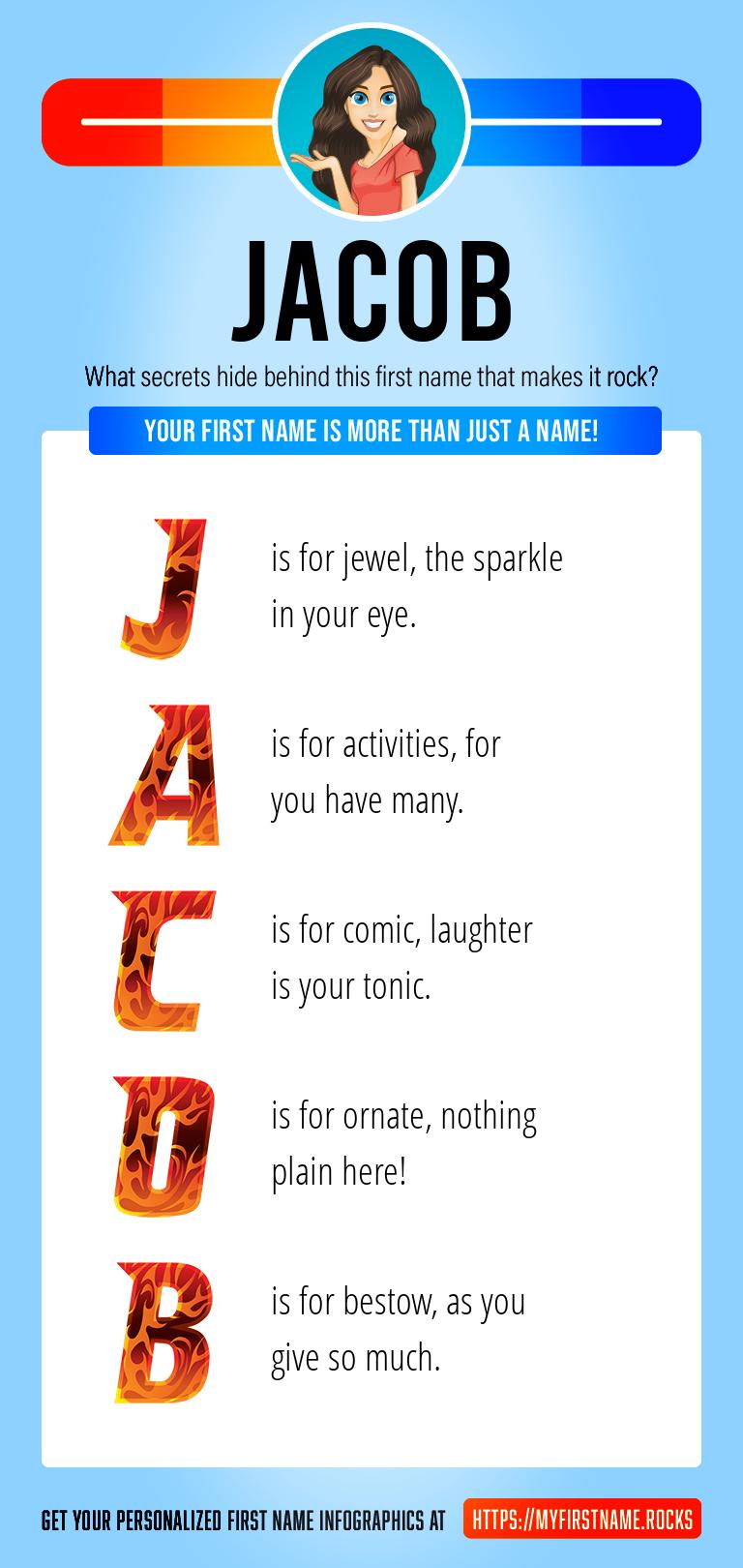 Jacob Infographics