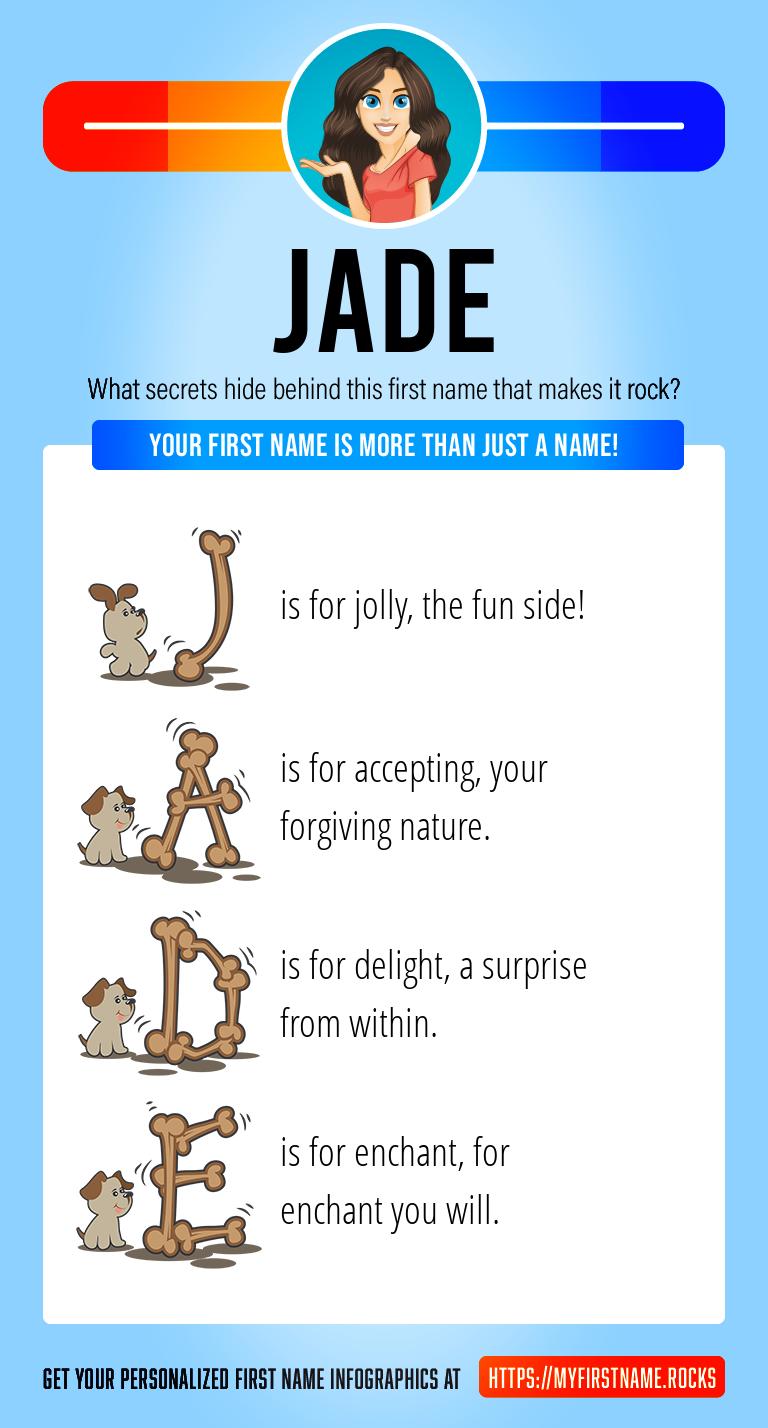 Jade Infographics