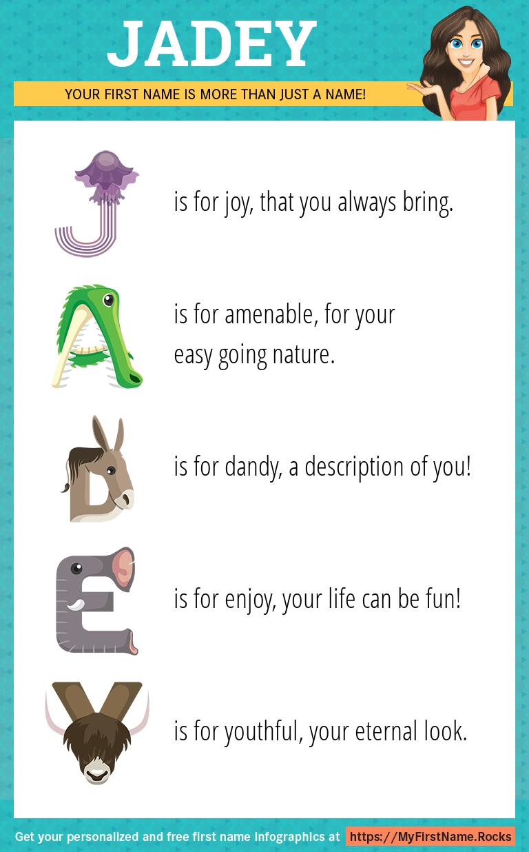 Jadey Infographics