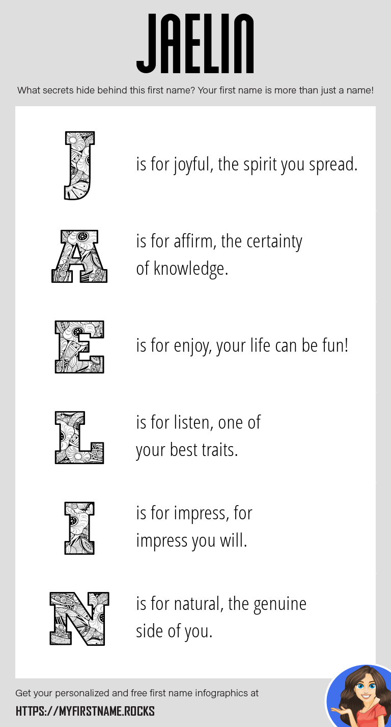 Jaelin Infographics