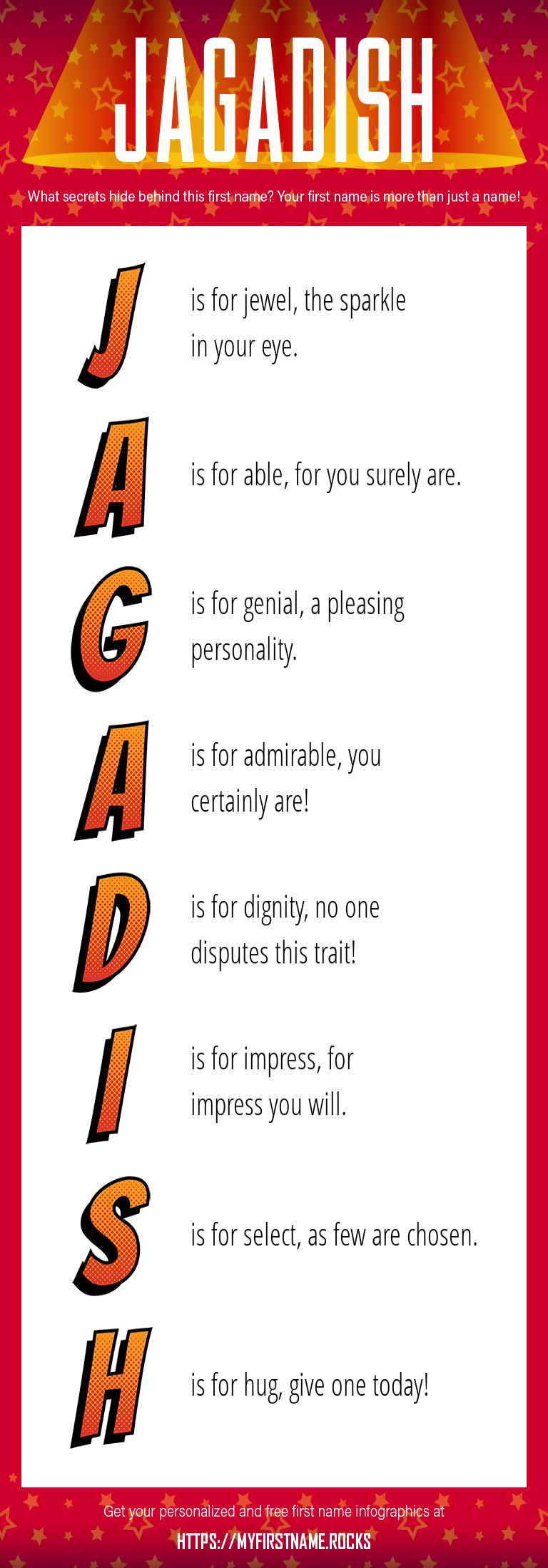 Jagadish Infographics