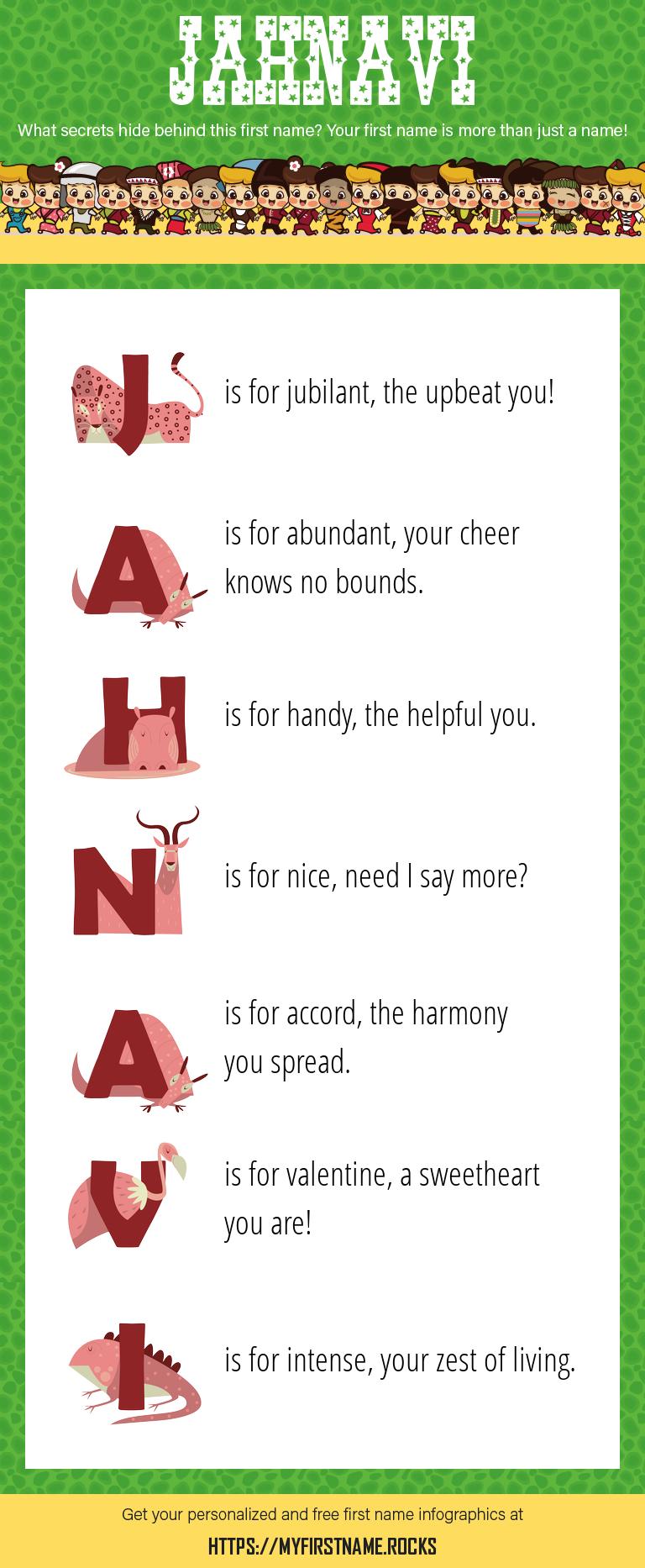 Jahnavi Infographics