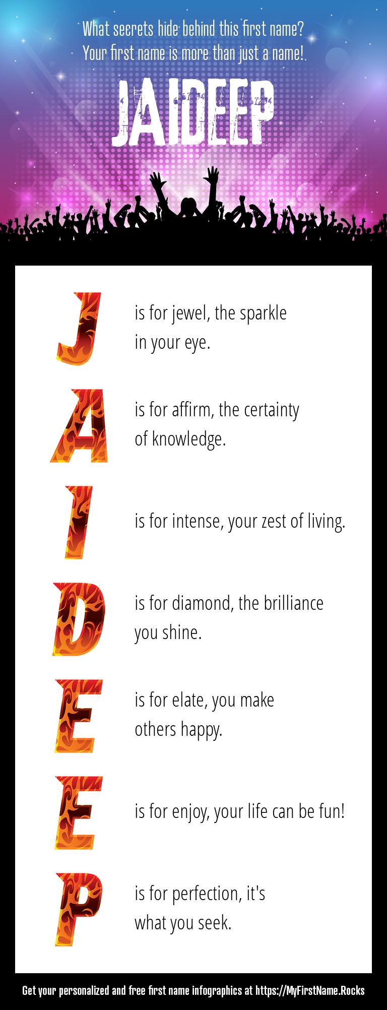 Jaideep Infographics