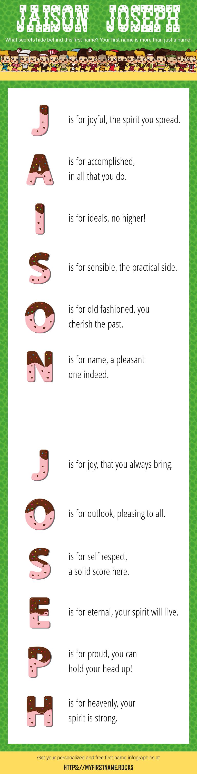 Jaison Joseph Infographics
