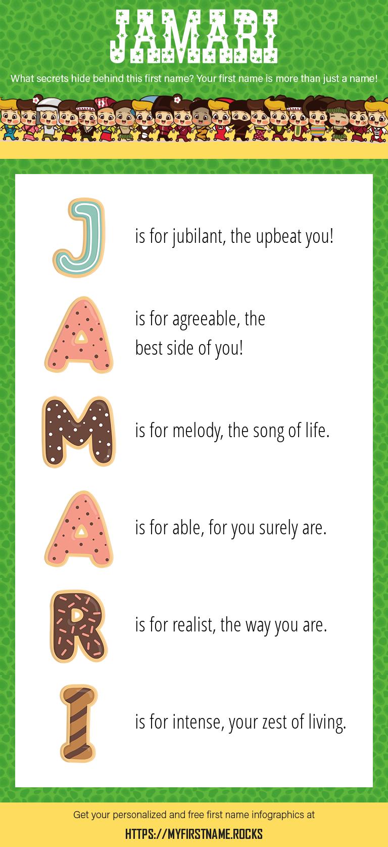 Jamari Infographics