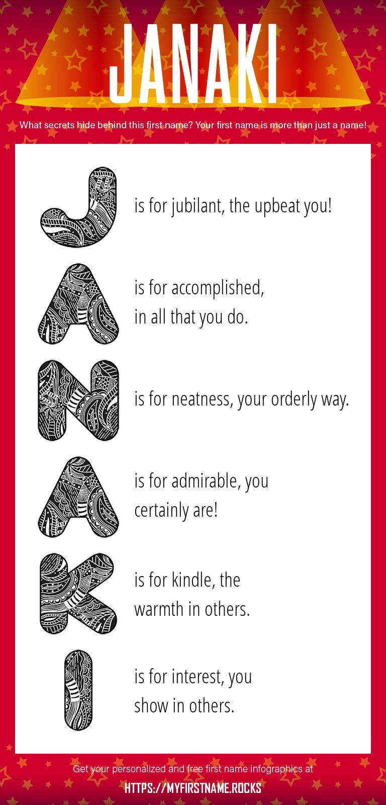 Janaki Infographics