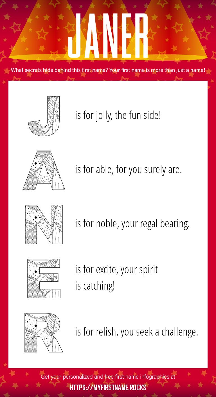 Janer Infographics